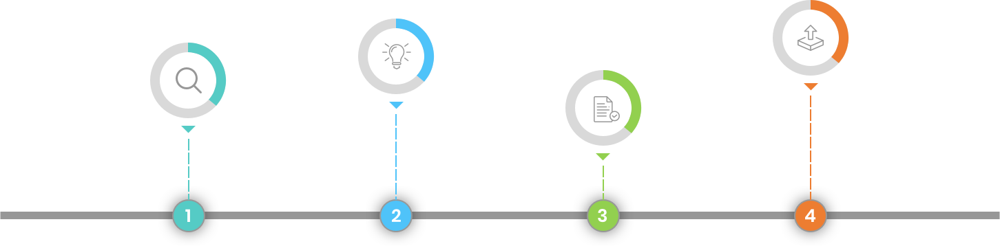 process flow POC